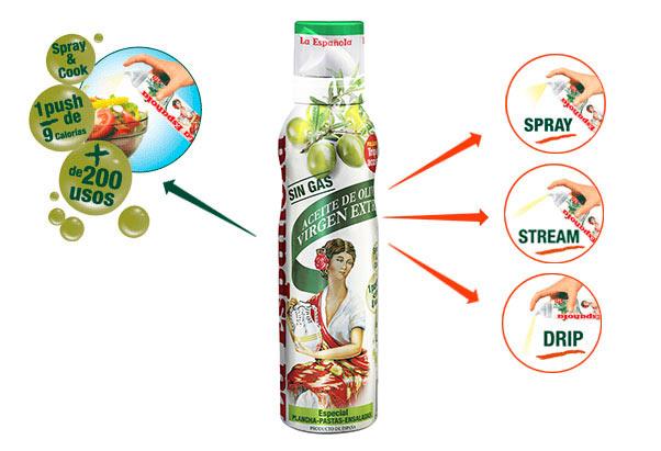Usos aceite de oliva en spray